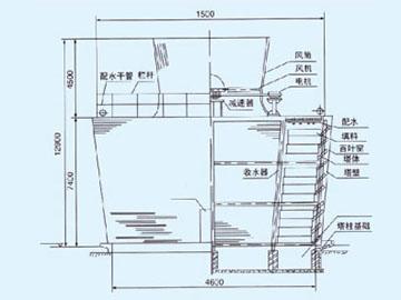 10BZ高温差1000m3h玻璃钢冷却塔