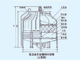 25BG高温差玻璃钢冷却塔