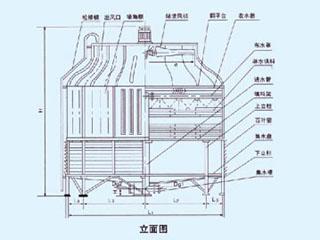 10BZWN中温污水逆流式玻璃钢冷却塔