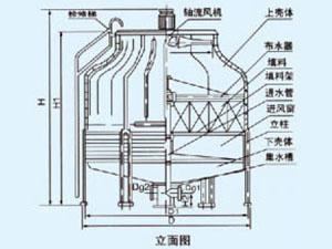 10BZN中温型逆流式玻璃钢冷却塔